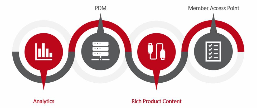 Product Data Management illustration chart