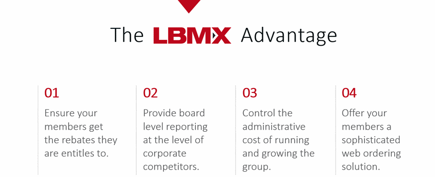 LBMX advantage - 4 reasons why chart