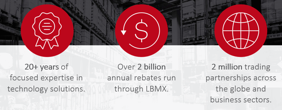 Three facts about LBMX past